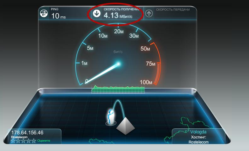 Низкая скорость интернета
