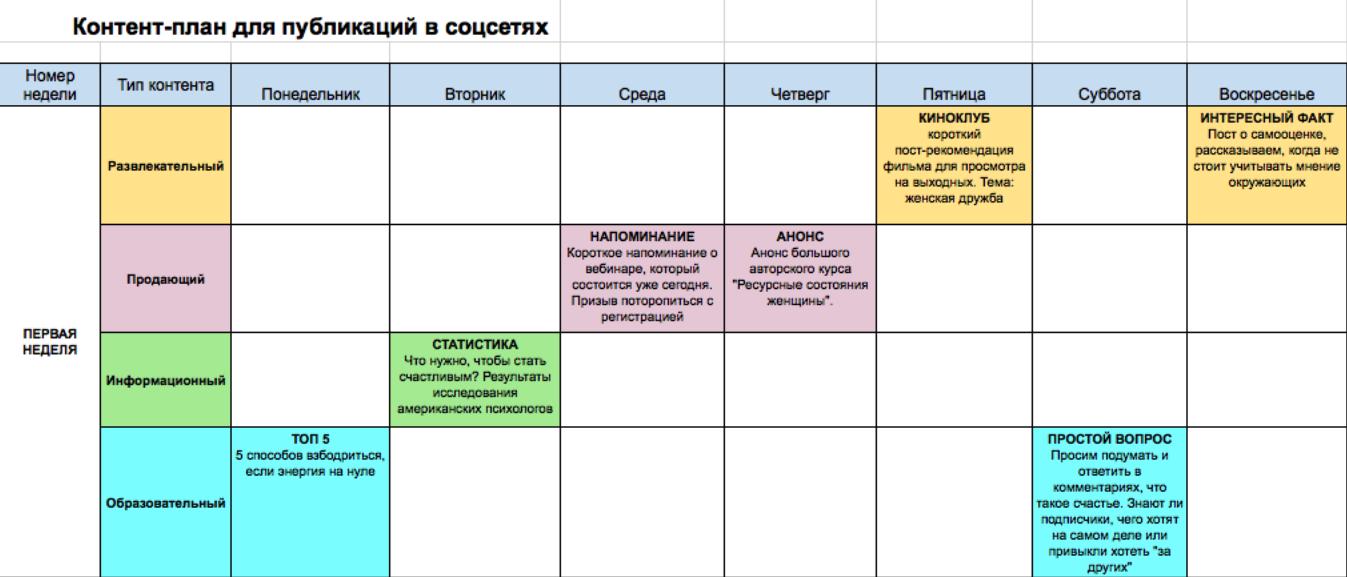 Как раскрутить группу Вконтакте с нуля анализ аудитории и контент-план