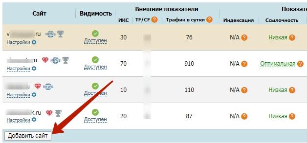 биржа ссылок для продвижения сайта